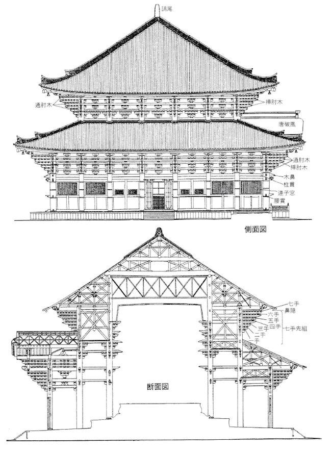 東大寺金堂(大仏殿) 側面図・断面図