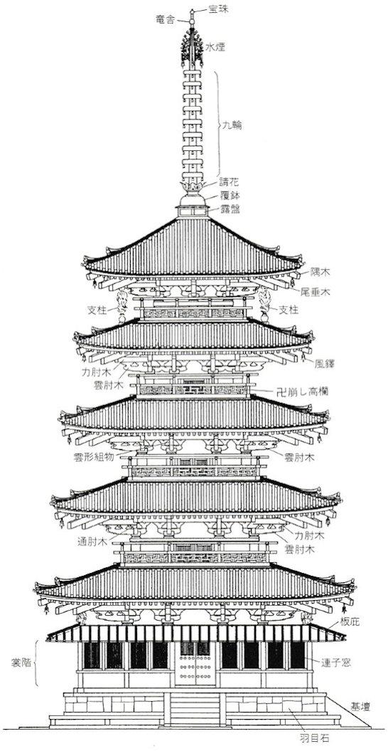【正面図】法隆寺 五重塔