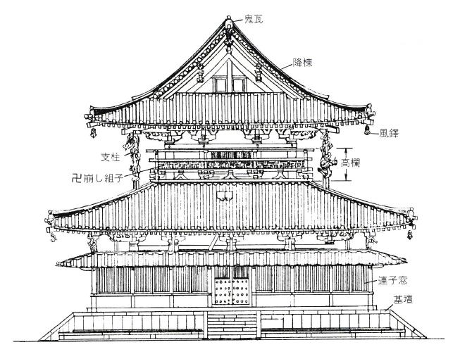 【側面図】法隆寺金堂