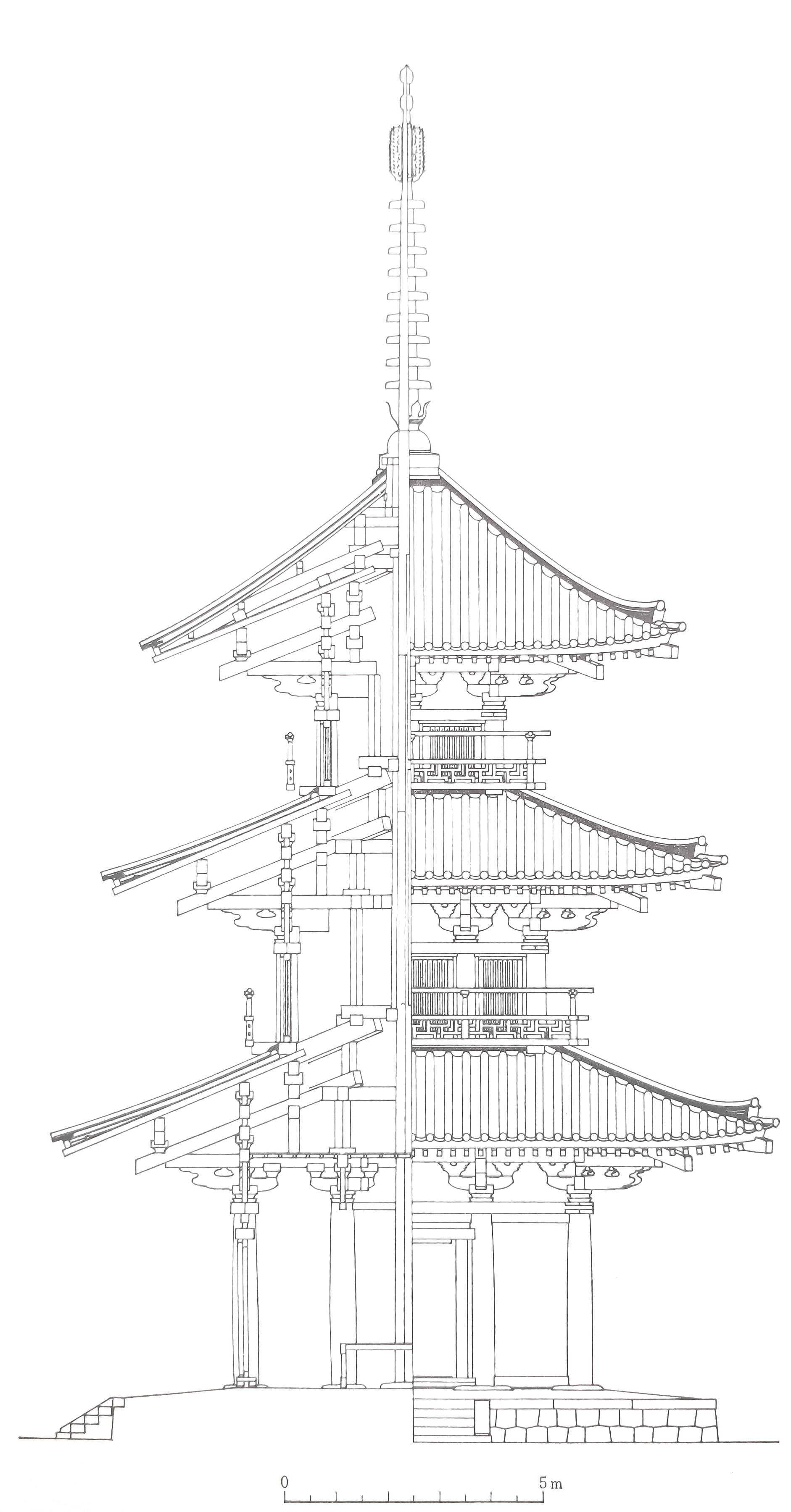 法起寺三重塔 断面図
