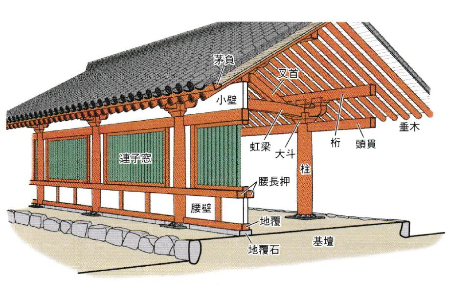 山田寺跡 回廊の復元透視図